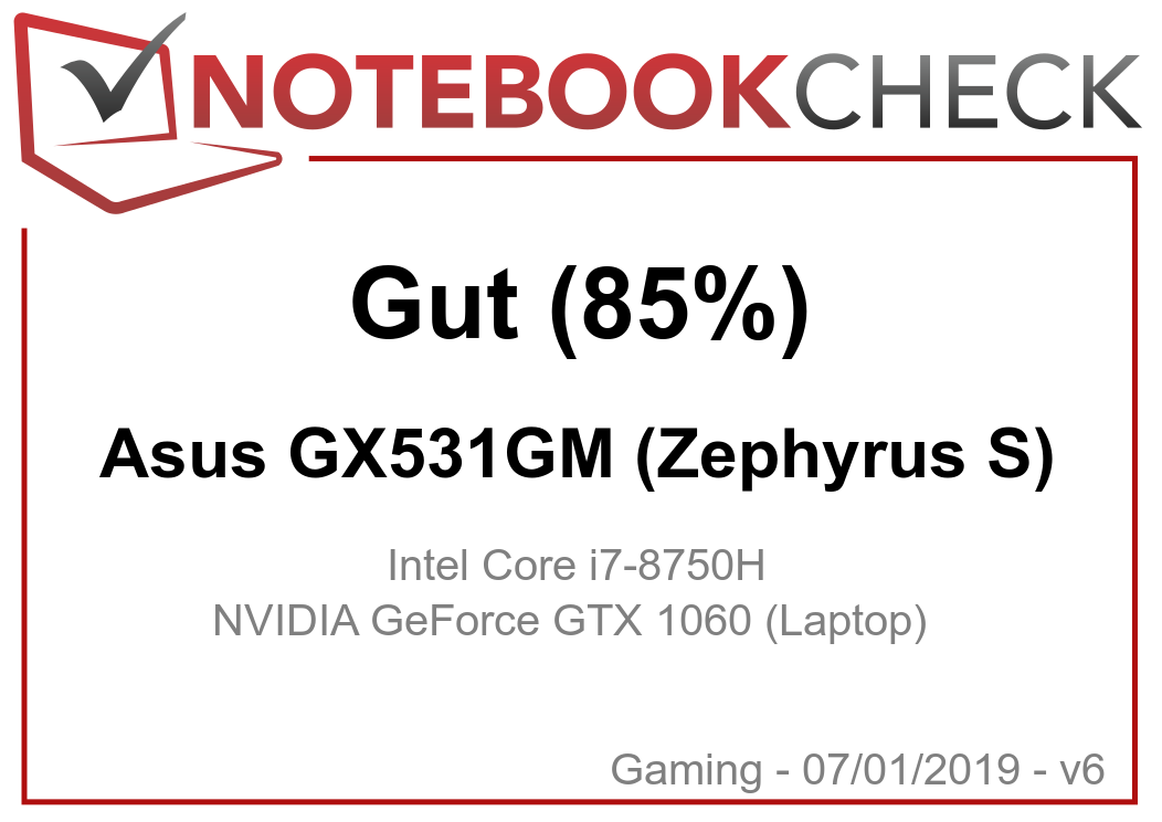 Good (85%)  GX531GM