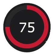 Rating: 75