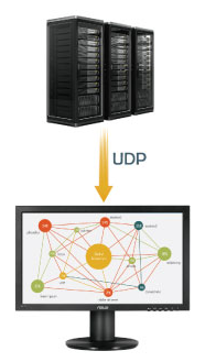 Fast data transmission with UDP