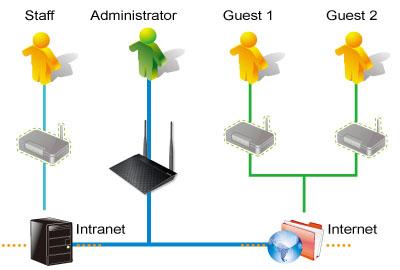 New_GuestAccess.jpg